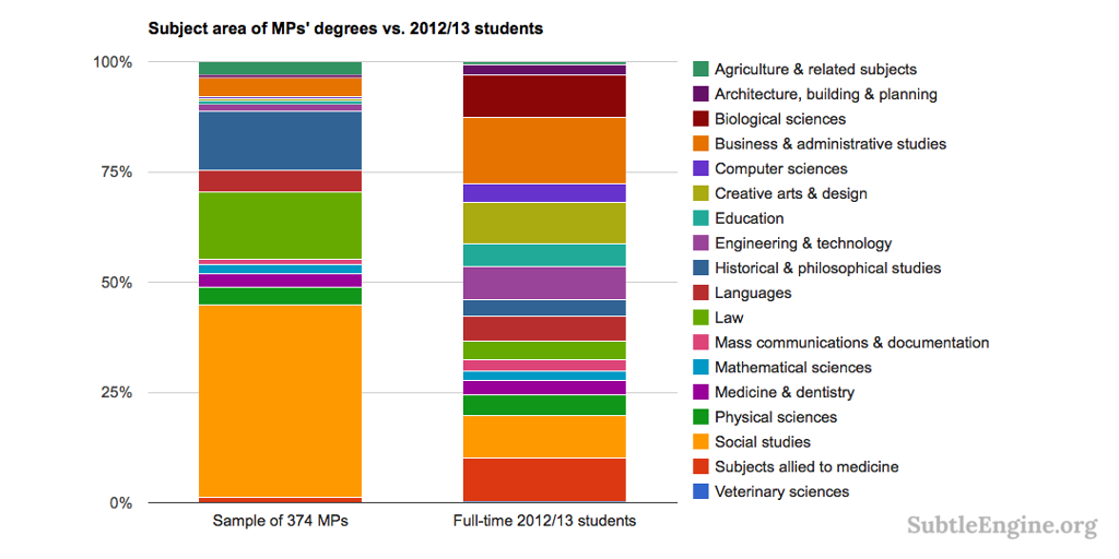 Mps degrees what do they know subtle engine mps degrees vs solutioingenieria Gallery